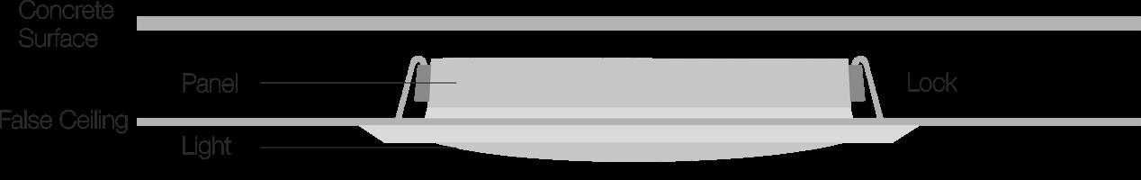 Corvi LED Light